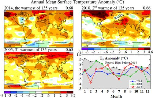 Temperature-anomalies-in-the-three-warmest-years-and-their-monthly-global-anomalies_resultVIGNETTE3